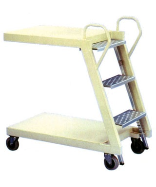 Dyna Spring Loaded Ladder Trolley LT3 (350kg)
